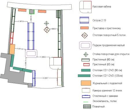 Новосибирский вариант