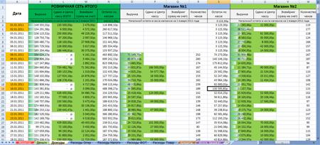 Таблица для управления финансами