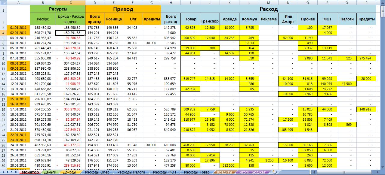 финансовая таблица в excel
