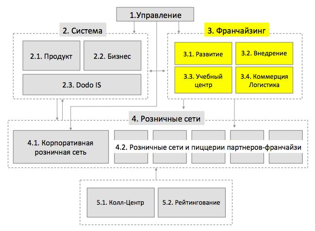 Предстоящий ит-саммит в украине вконтакте, одноклассники, социальные сети, facebook, twitter, поисковики, google