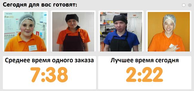 сотрудники_1