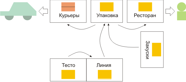 схема_трекинг