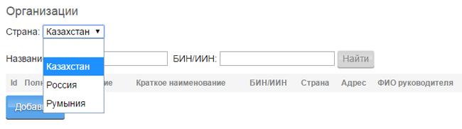 Казахстан_Организация