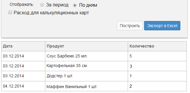 Расход_продуктов_3