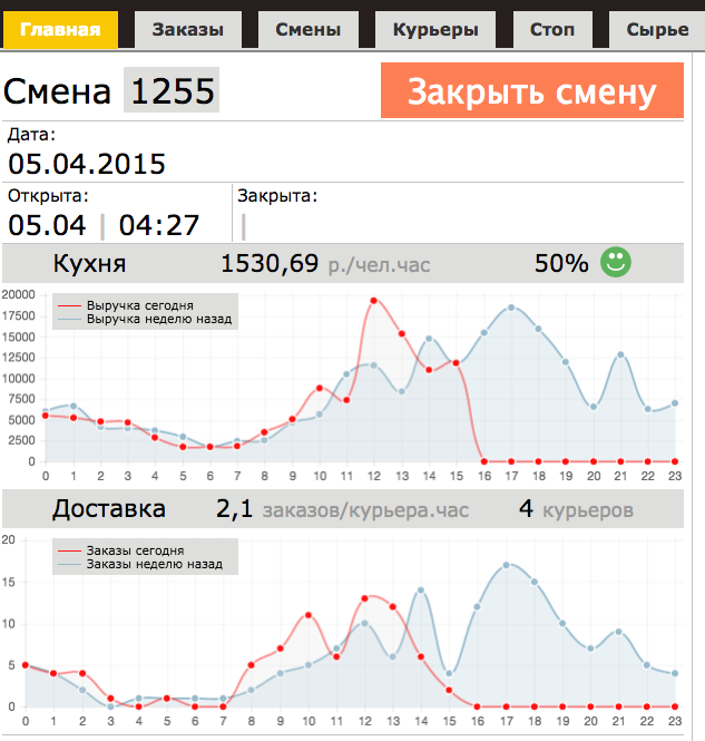 Снимок экрана 2015-04-05 в 15.40.37