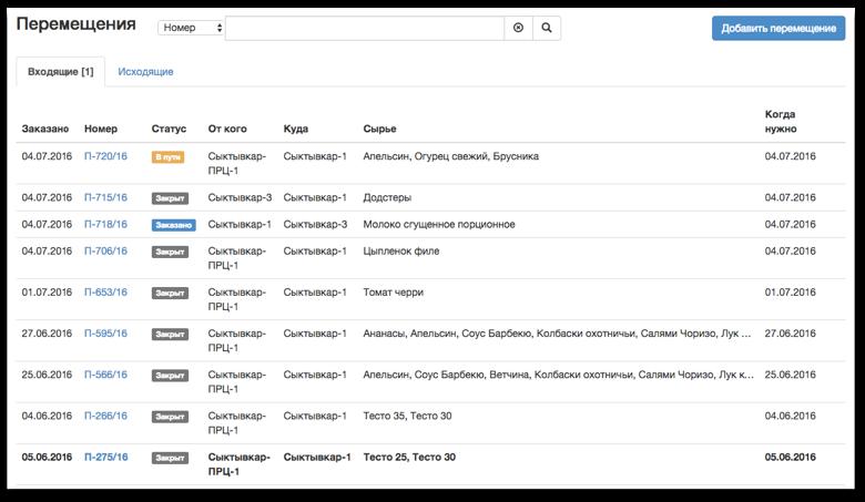 «Перемещения» работают, как почта: есть входящие и исходящие заявки, непрочитанные заявки выделены жирным